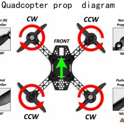 Fpv Racing Drone Wiring Diagram Domestic Electrical Symbols Quadcopter Guide Rcdronegood