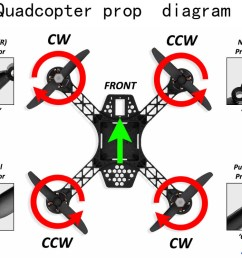 quadcopter wiring diagram guide rcdronegood com quadcopter ardupilot wiring diagrams basic wiring diagram quadcopter manual [ 1024 x 801 Pixel ]