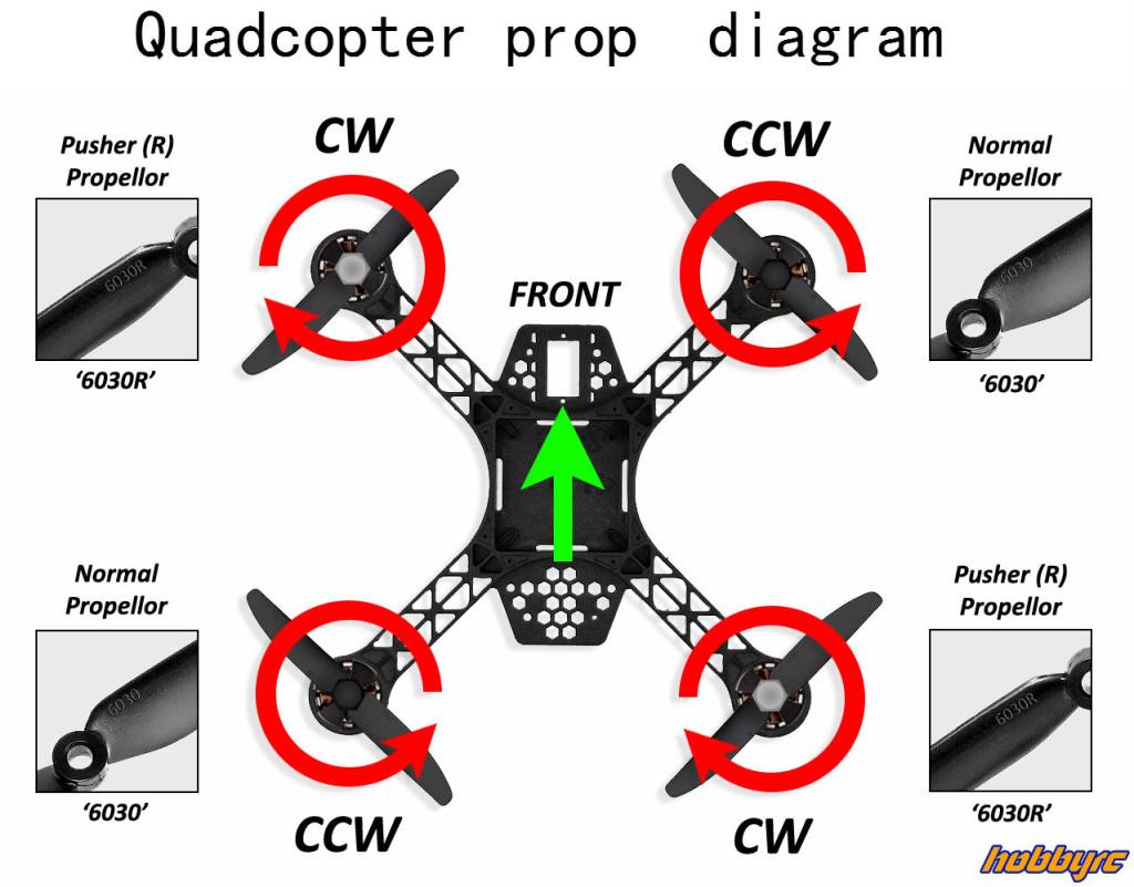 hight resolution of quadcopter wiring diagram guide rcdronegood com quadcopter ardupilot wiring diagrams basic wiring diagram quadcopter manual