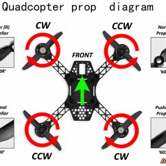 Quadcopter Schematic Diagram Diagramming Adverb Clauses Wiring Guide Rcdronegood