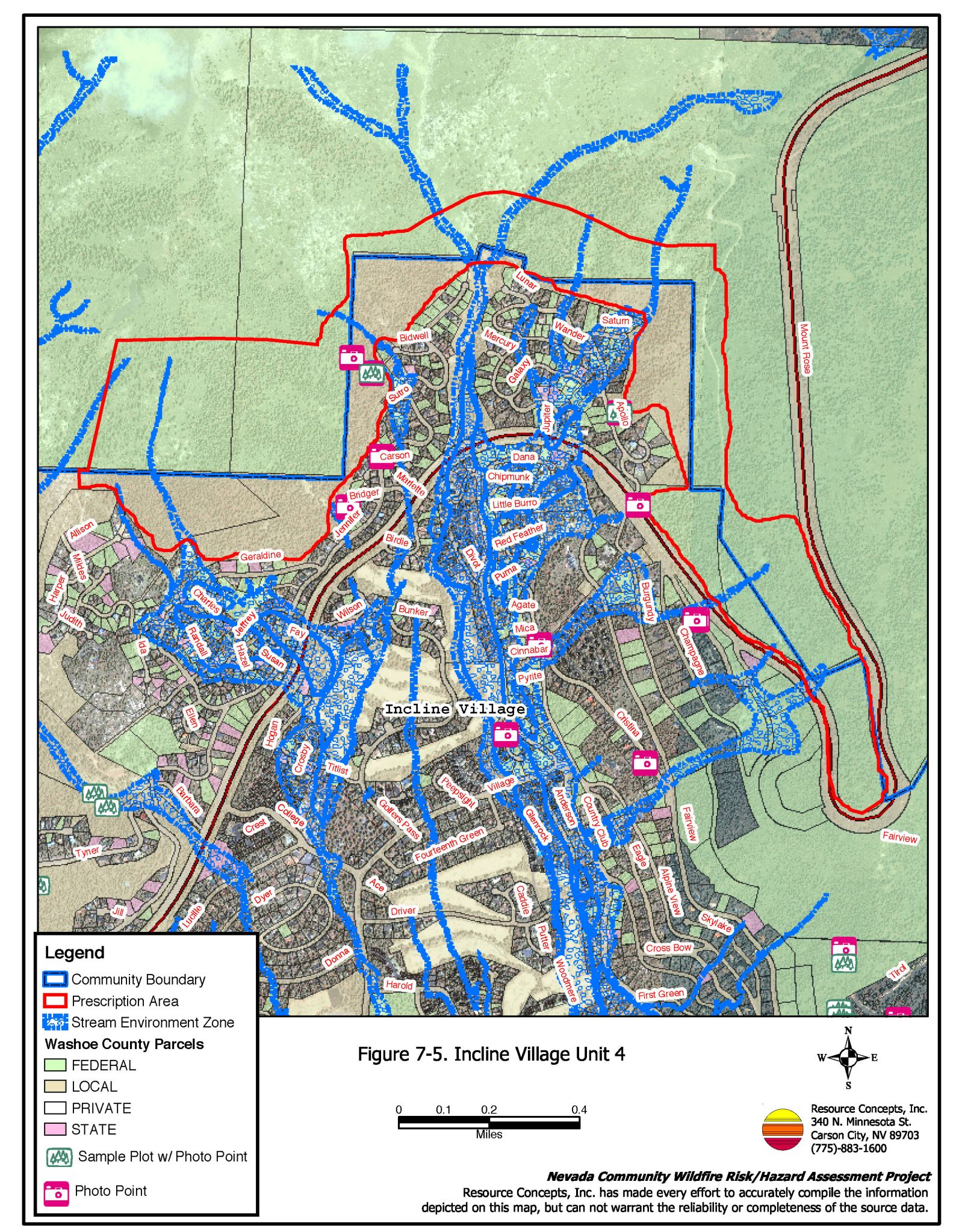 Land Navigation Risk Assessment Worksheet