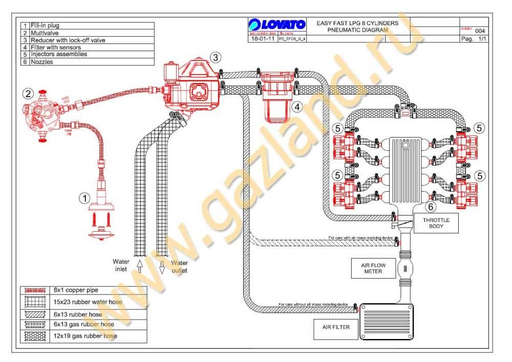 medium resolution of lovato smart wiring diagram wiring diagram featured lovato smart wiring diagram lovato smart wiring diagram