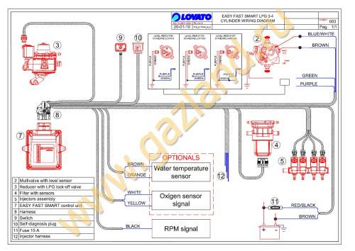 small resolution of lovato smart wiring diagram