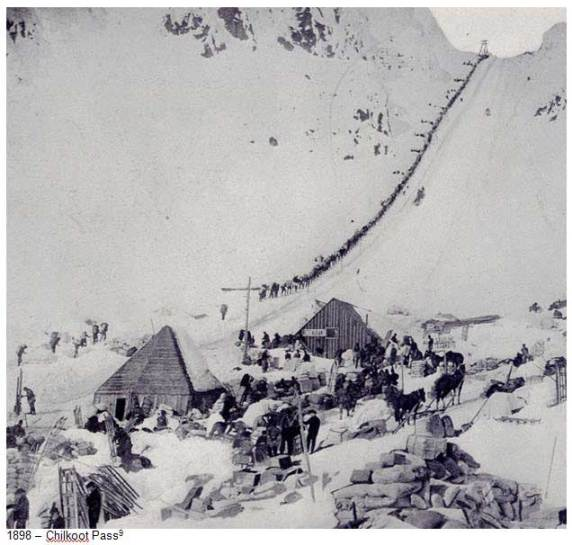 1898 Chilkoot Pass