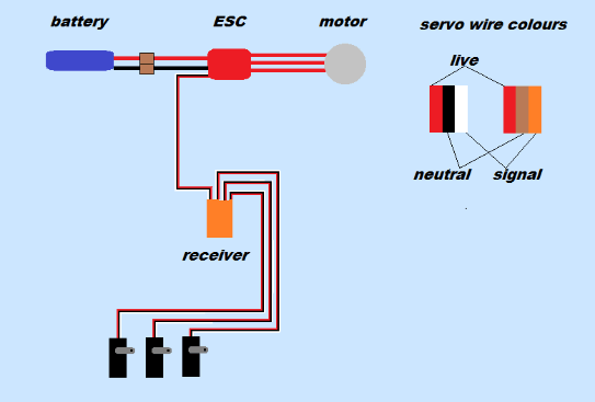 The Diagram Shows A Simplified Household Circuit Cheggcom