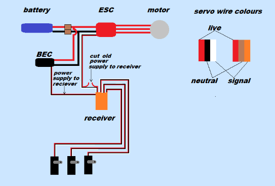 rc helicopter circuit diagram subaru impreza exhaust system bec wiring free for you simple rh 9 terranut store setup