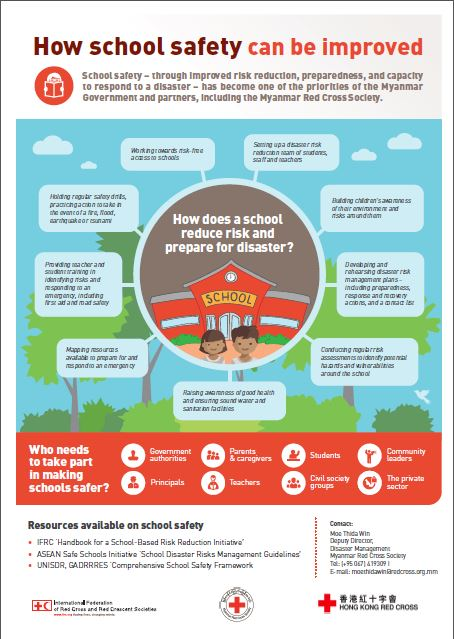 School Based Disaster Risk Reduction Resilience Library