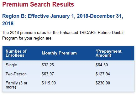 Tricare Changes in 2018  RC Retirementcom