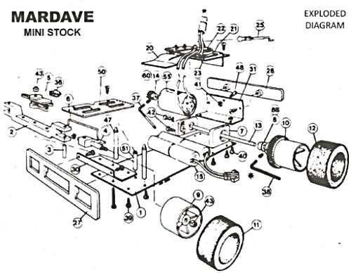 Mardave Mini Stock Car • (Radio Controlled Model Archive