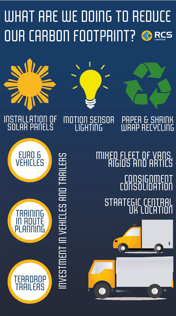 What are we doing to reduce our carbon footprint? · RCS Logistics