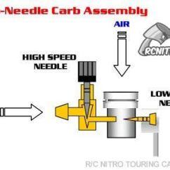 2008 Dodge Nitro Engine Diagram Electrical Ladder Software 0f Igesetze De Tuning Tips And Flow Chart Rc Talk Forum Rh Rctalk Com 4 0