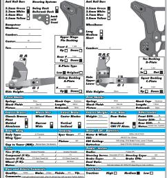 team associated rc8 2e thread page 280 r c tech forums rc car wiring diagram rc8 2e [ 975 x 1272 Pixel ]