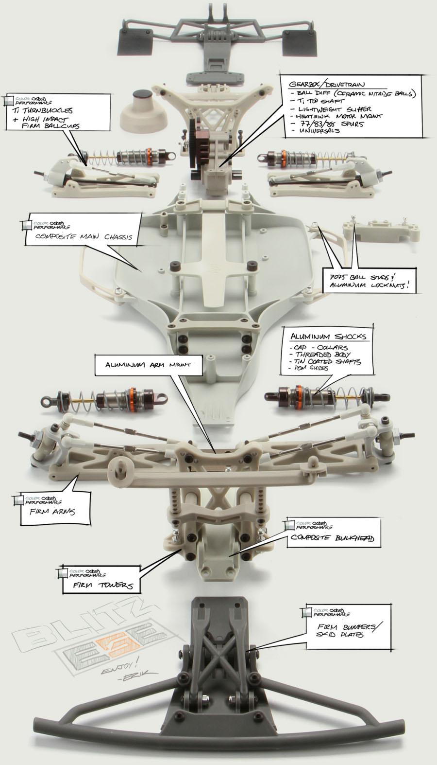 medium resolution of hpi blitz parts diagram wiring diagram schema hpi blitz parts manual hpi blitz parts diagram