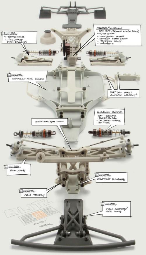 small resolution of hpi blitz parts diagram wiring diagram schema hpi blitz parts manual hpi blitz parts diagram