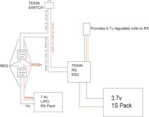 Tekin RS ESC sensored  Page 1255  RC Tech Forums