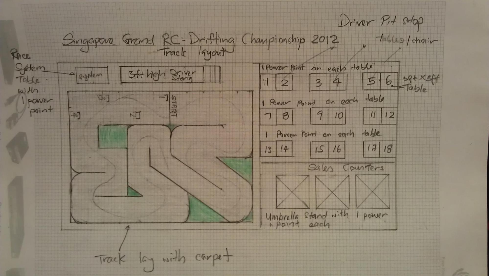 hight resolution of singapore grand rc drifting championship 2012 imag0719 jpg
