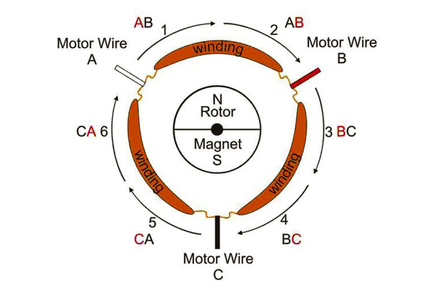 motor control center wiring diagram 2003 chevy cavalier engine greg covey's amp'd issue 21: brushless basics