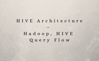 HIVE Architecture – Hadoop, HIVE Query Flow