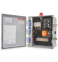 csi controls csi controls fd230acb fc20 fusion duplex pump panel 230v floats 12fla csifd230acb fc20 [ 1280 x 1280 Pixel ]