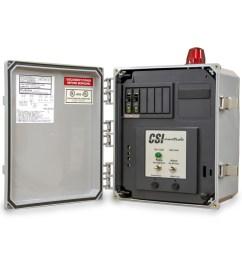 csi controls csi controls fs230cb fusion simplex pump panel 230v 12fla csifs230cb [ 1280 x 1280 Pixel ]