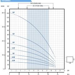 Danfoss Soft Starter Wiring Diagram Aprilaire Humidifier Water Pump Diagrams 230v Lt1 ~ Odicis