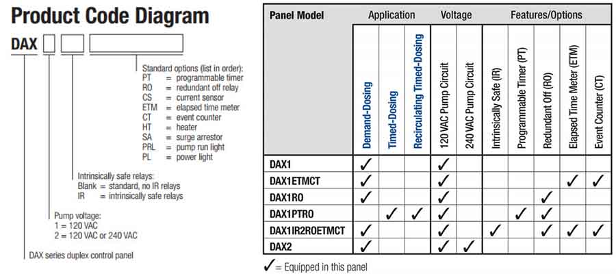 Orenco Systems Control Panel Wiring Diagram : 43 Wiring