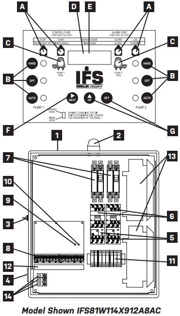 Russound Audio Wiring Diagram. Diagram. Auto Wiring Diagram