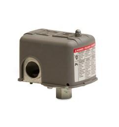 square d square d pressure switch m1 40 60 psi w maintained manual cut out lever 9013fsg2j24m1 sqdfsg2m1 [ 1280 x 1280 Pixel ]
