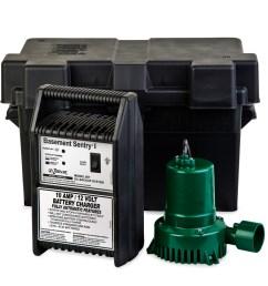 12 volt backup alarm wiring diagram [ 1280 x 1280 Pixel ]
