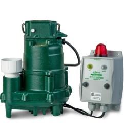 zoeller pump switch wiring diagram wiring library zoeller pump switch wiring diagram zoeller pump wiring [ 1280 x 1280 Pixel ]