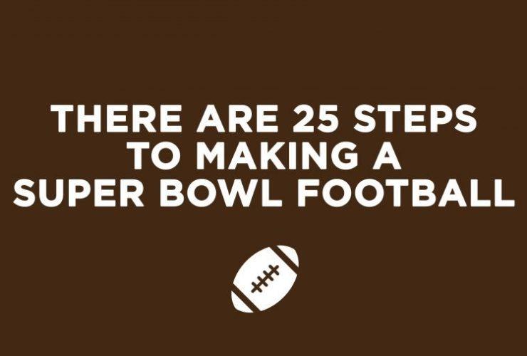 Bonus Post — Super Bowl Trivia and Fun Facts