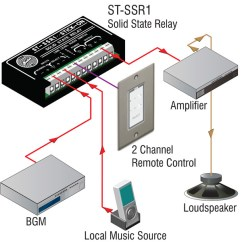 Single Line Diagram Of Power Distribution 12 Volt Toggle Switch Wiring St-ssr1 ‐ Line-level Audio - 2x1