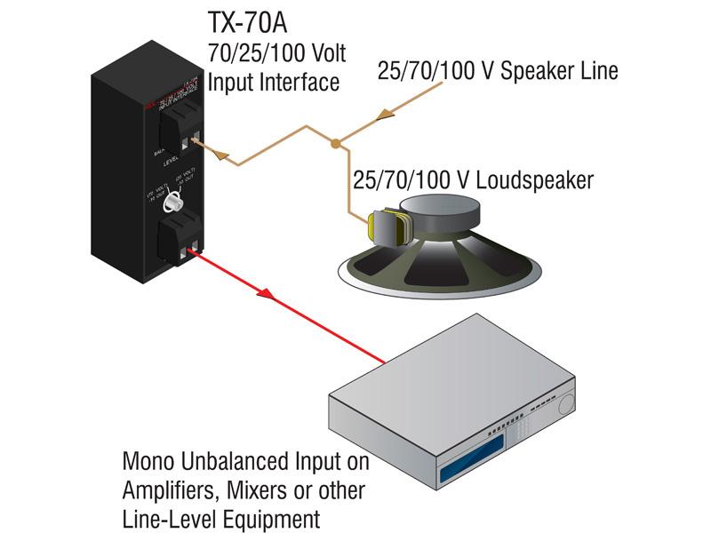 Usb Microphone Wiring Diagram Tx 70a ‐ 25 V 70 V 100 V Speaker Level Input Interface