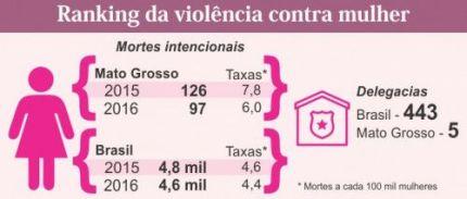 quadro-violencia-mulheres.jpg