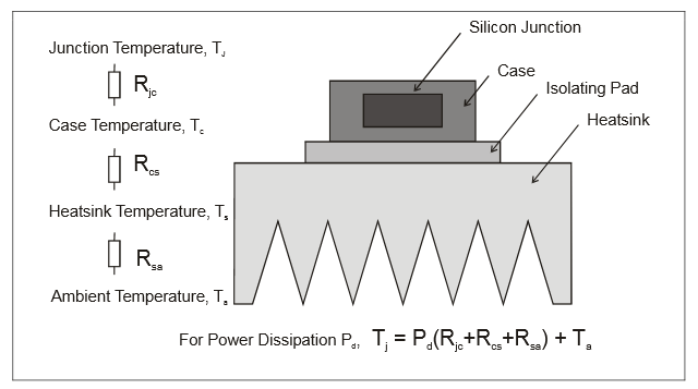 Heatsink Calculations Renewable Energy Innovation