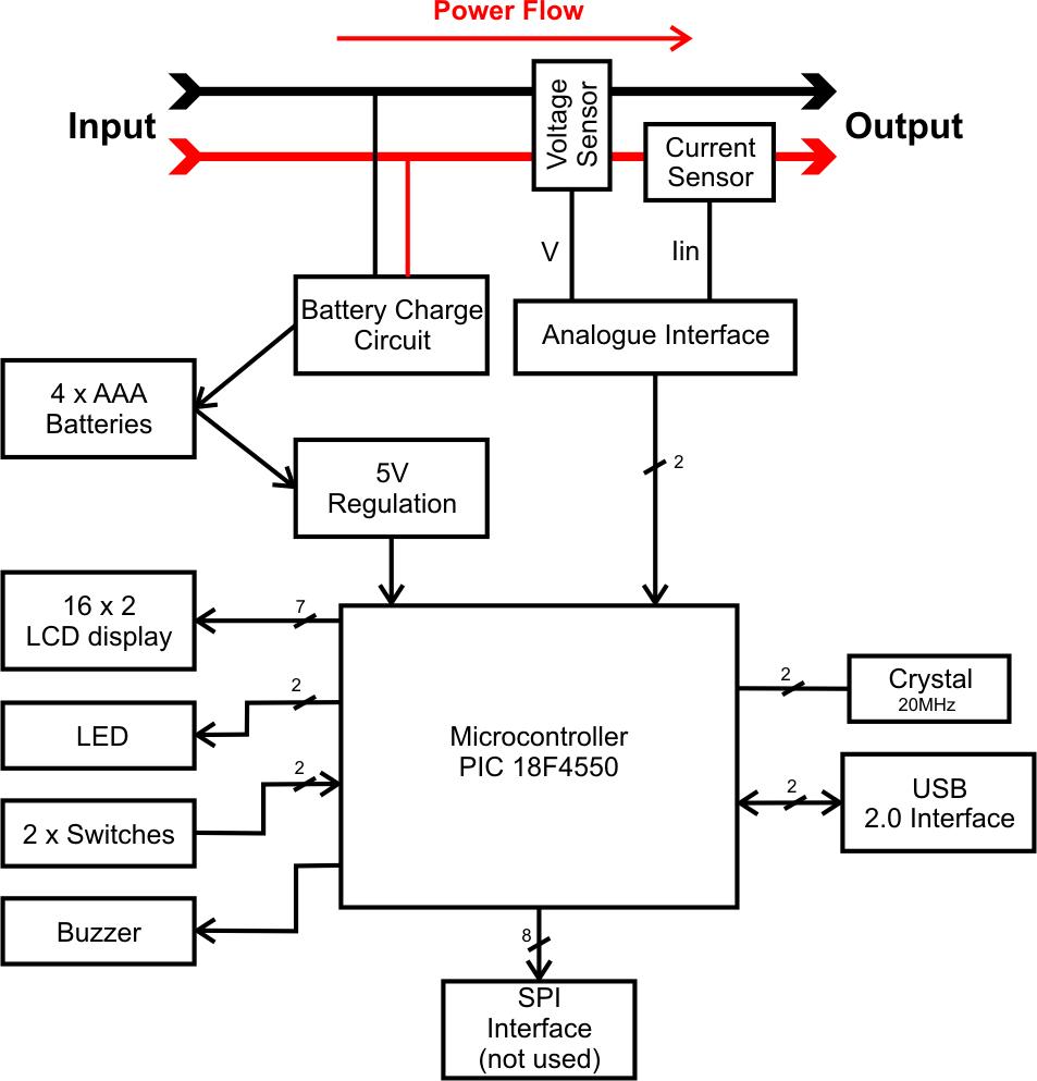 hight resolution of kib monitor panel wiring diagram kib tank monitor wiring xantrex battery monitor wiring diagram micro monitor