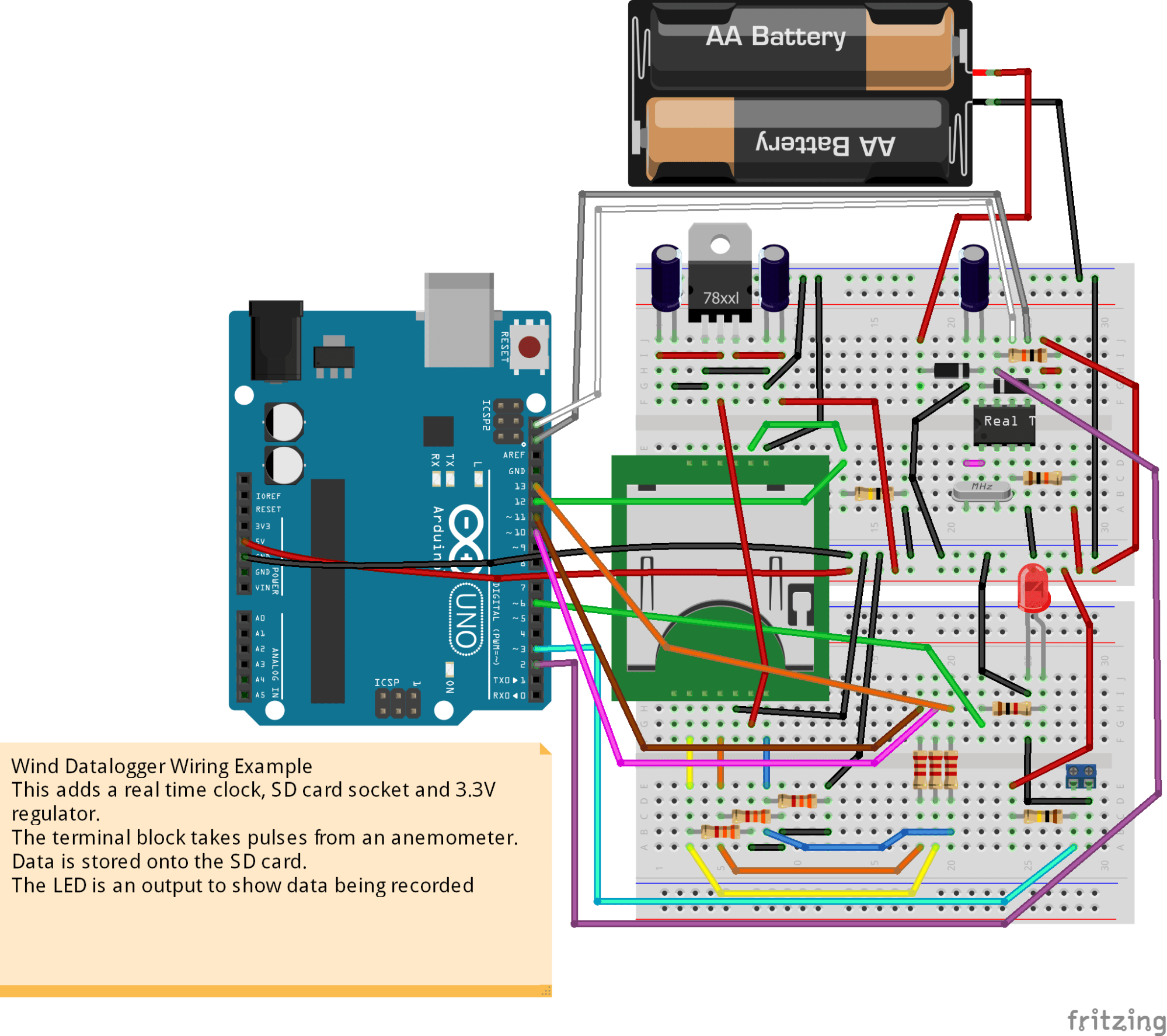 hight resolution of low cost wind datalogger renewable energy innovation wiring diagram wind power plant schematic diagram temp gauge wiring