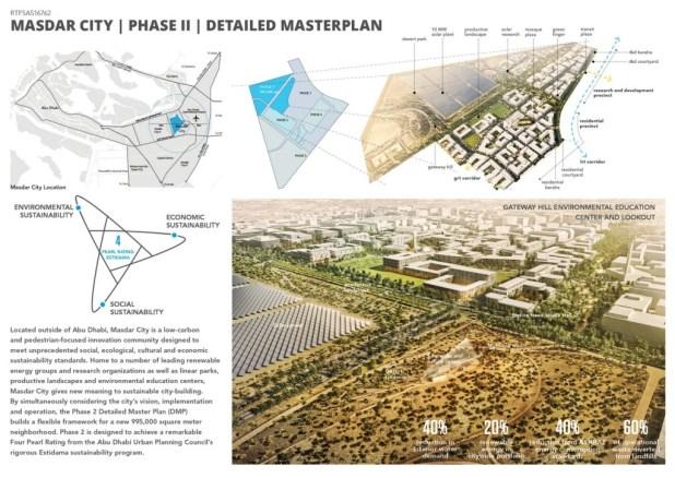 Masdar Phase 2 Detailed Master Plan (1)