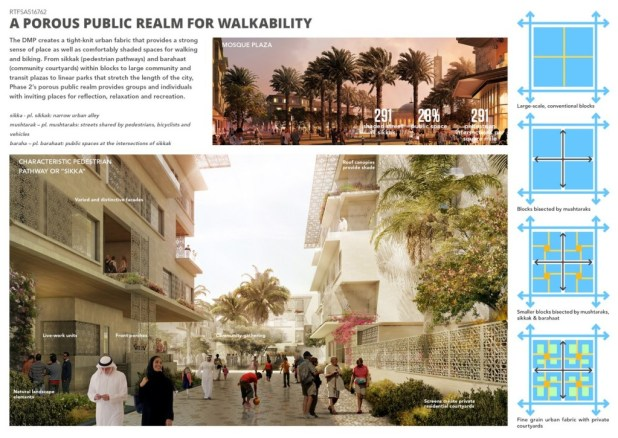 Masdar Phase 2 Detailed Master Plan (3)