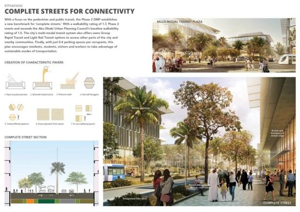 Masdar Phase 2 Detailed Master Plan (4)