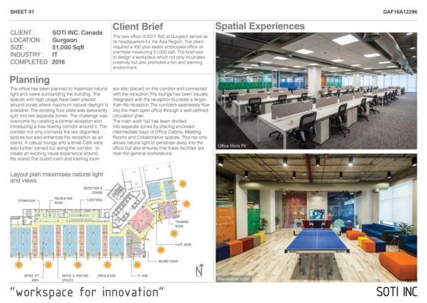Soti - Workspace For Innovation (1)