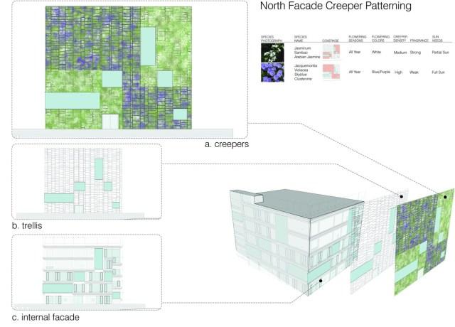 MC Corporate Office by RMA Architects - Sheet4