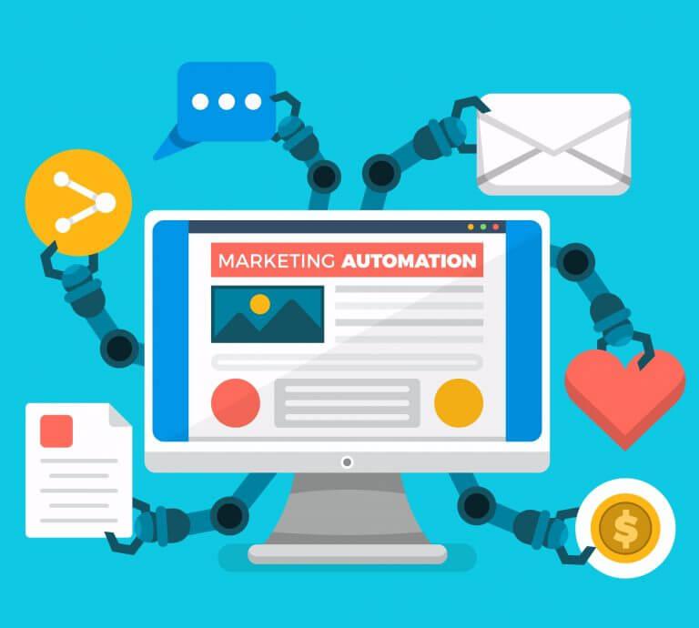 Marketing automatizáció
