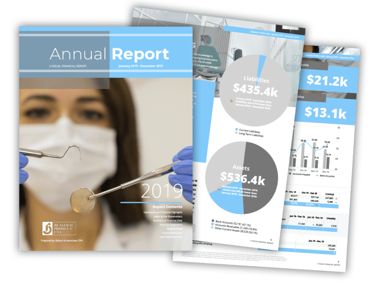Reports-Annual