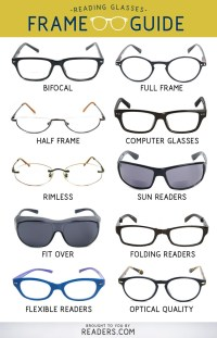 Reading Glasses Frame Style & Types