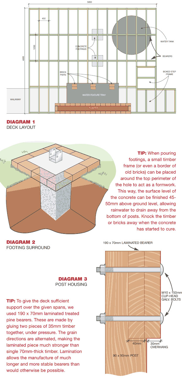 hight resolution of how to build a courtyard diagram