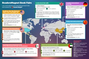 RM Book Fairs 2019