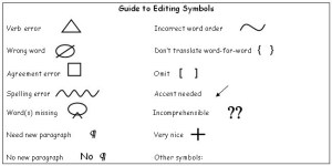 symbolsediting