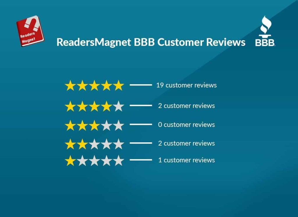 ReadersMagnet is the Real Deal: A BBB Yearly Report