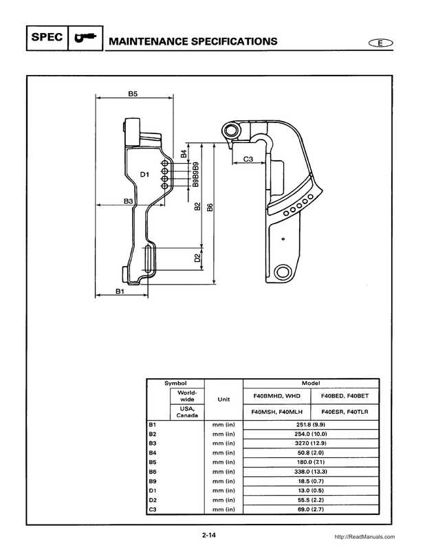 2000-2005 Yamaha F40B Outboard Service Manual image 3 preview